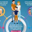 Coronavirus: le novità del DPCM del 09.03.2020